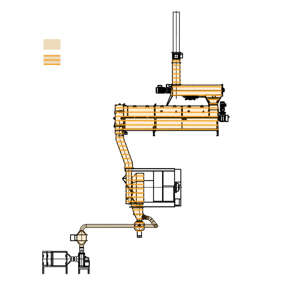 Van Aarsen schema